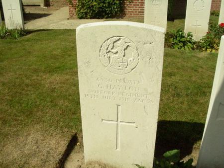 Profile picture for George William Hayton