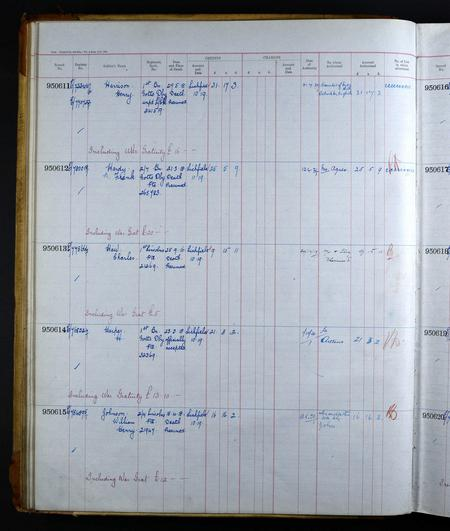 Army Registers of Soldiers' Effects, 1901-1929