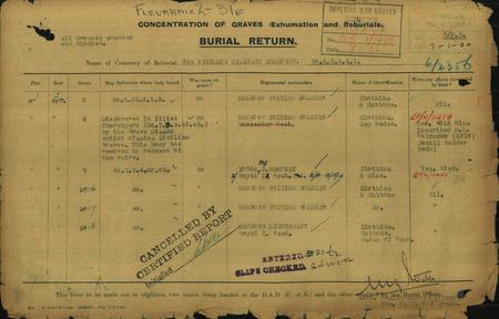 Concentration document