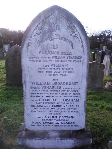 Profile picture for William Broadhurst Venables