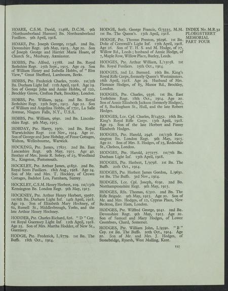 Memorial index