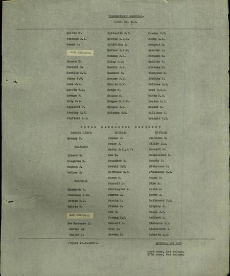 Memorial Panel List