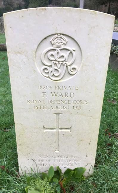 Profile picture for Frederick Ward