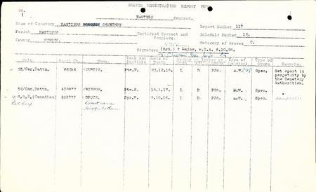 Grave Registration Form