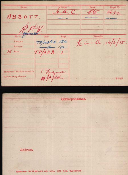 Private 2694 Reginald Frederick William Abbott