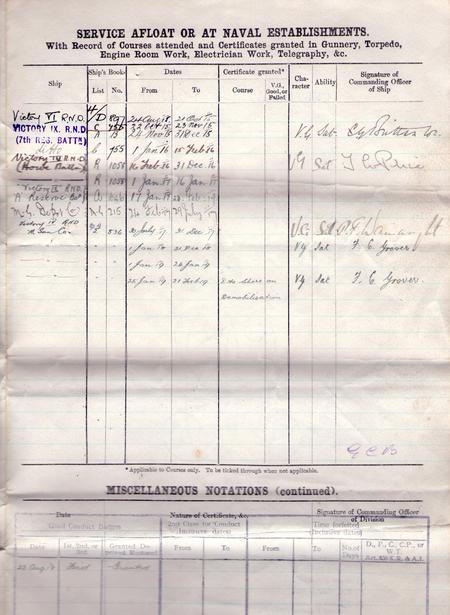 Joseph Smith Service record 1915-1919
