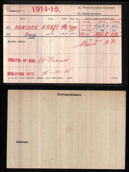 Medal Record