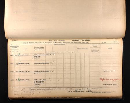 Victory and War medal register