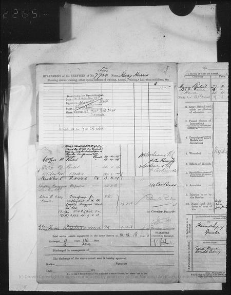 WWI War Record