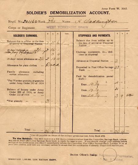 Soldier's Demobilization Account