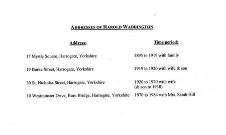 Addresses, 1919 to 1984