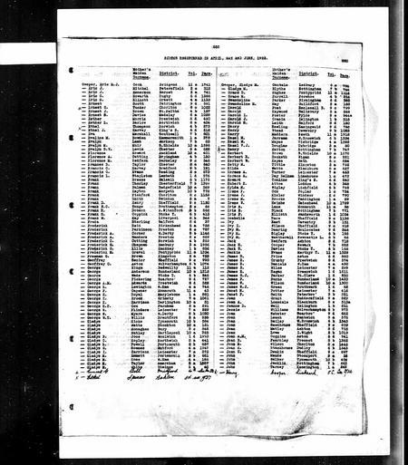James Cooper birth registration