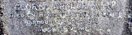 Profile picture for George Arthur Owen