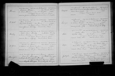 Edith Mary Bradley 1878 St. Werburgh, Chester