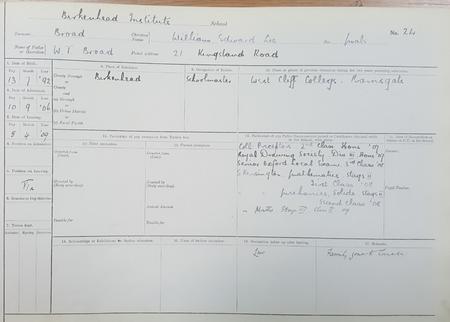 Birkenhead Institute School Admissions Register
