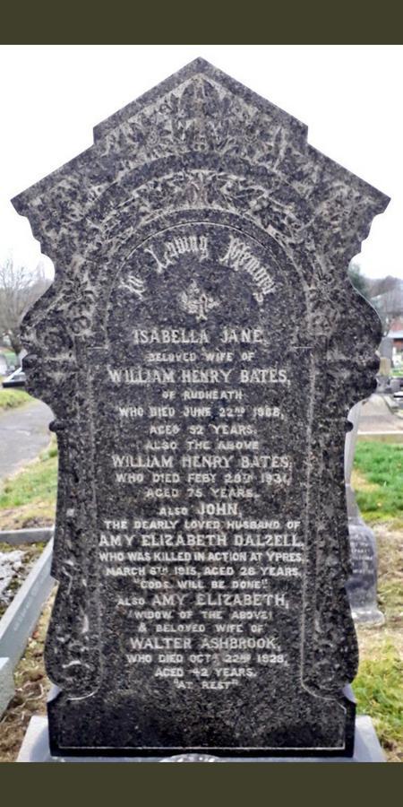 Profile picture for John Dalzell