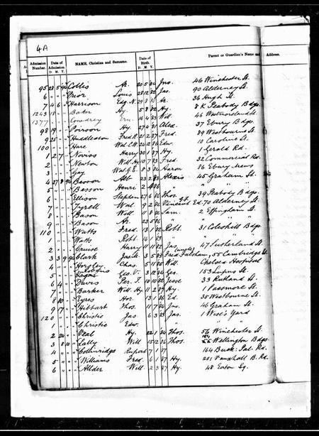 School admission record 1894