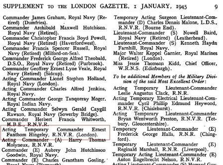 Supplement to The London Gazette