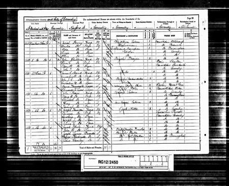 1891 census for John Thomas Chittem
