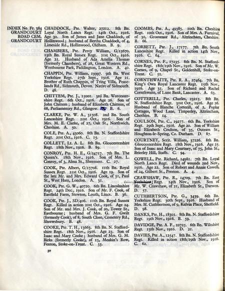 Grandcourt Rd Cemetery Index