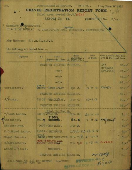 Grave Registration Report Form