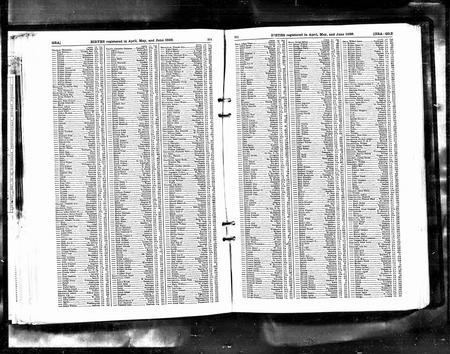 FreeBMD Birth Index, 1837-1915
