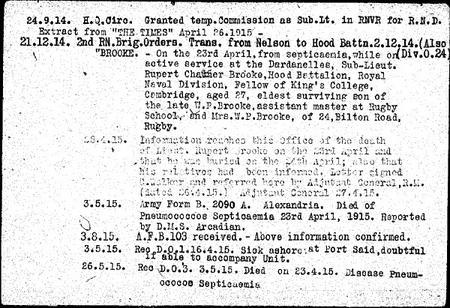 His service record