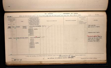 Ancestry.com. UK, WWI Service Medal and Award Roll
