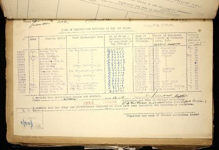 Silver war Badge Record for Pte William Bramble