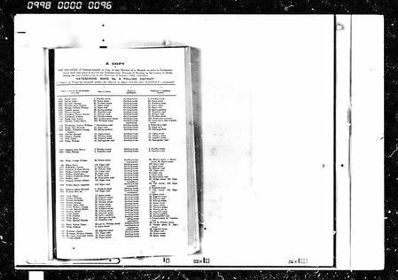 Electoral Register