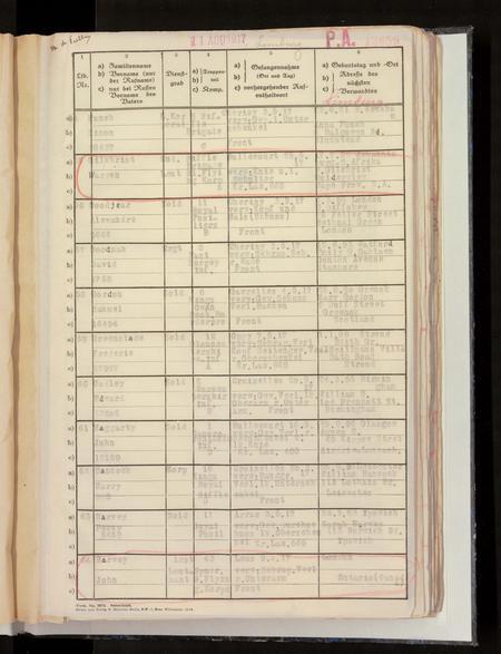 POW Record - Limburg Camp