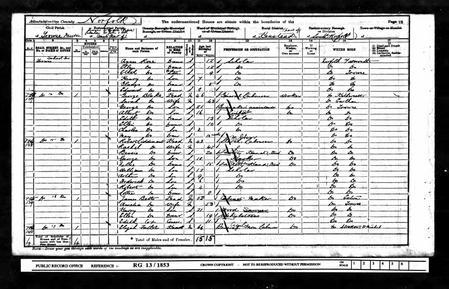 1911 England Census