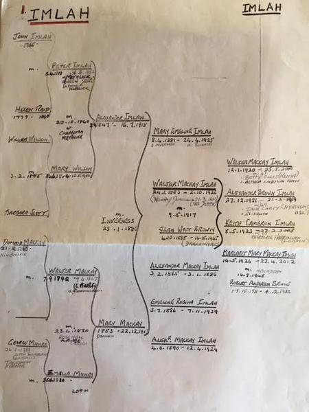 Imlah Family Tree from 1765 to present day