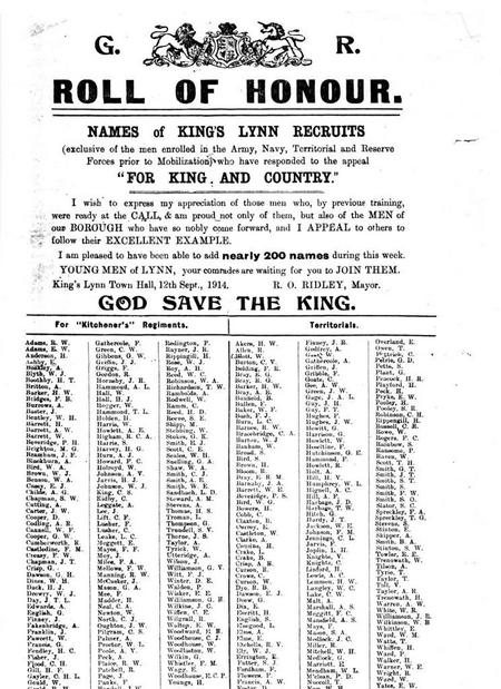 Names of Recuits Poster