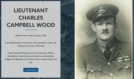 Profile picture for Charles Campbell Wood