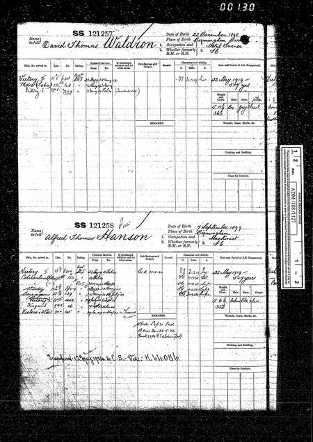 Naval Record 1919