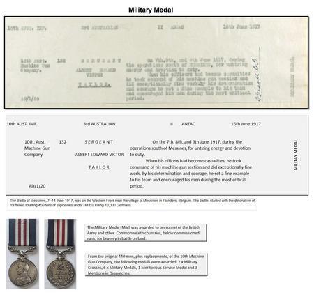 Awarded Military Medal 16 June 1917