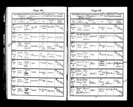 Christening record 1900