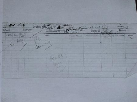 Army Form - H. Ash on Casualty List