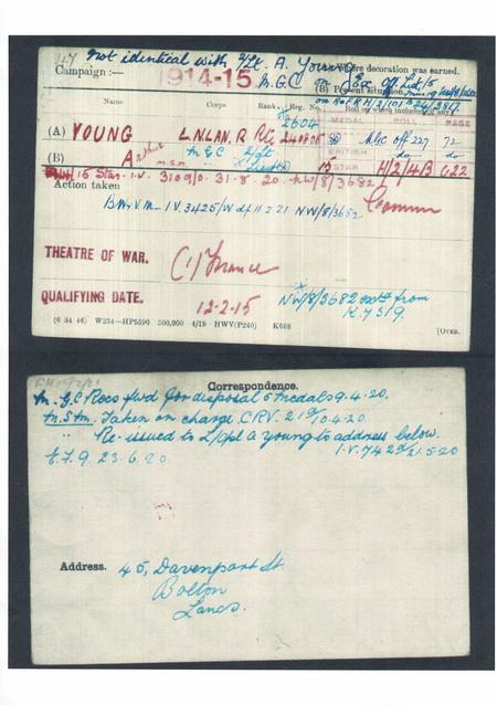 Service Record Card Arthur Young