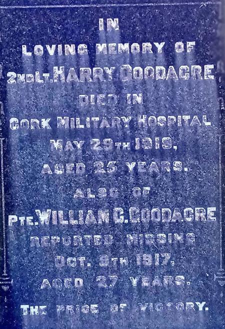 Profile picture for William Cecil Goodacre