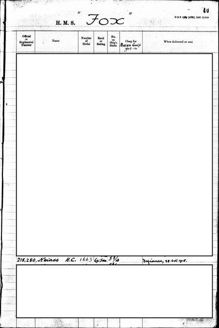 Persian Gulf Clasp 1909-1914