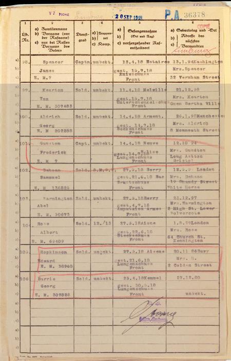 Limburg POW Camp Ledger September 11, 1918