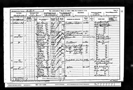 1901 England Census Record